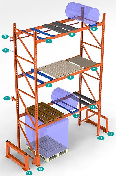 Racking Solutions accessories