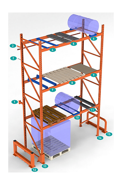 racking-accessories