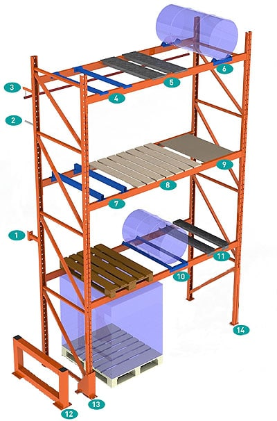 Redirack offer a Range of Pallet Racking Accessories